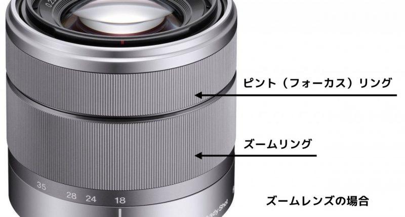 manual-focus-20150710−1