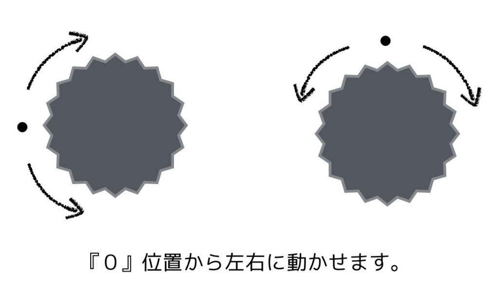 視度調整ダイヤル
